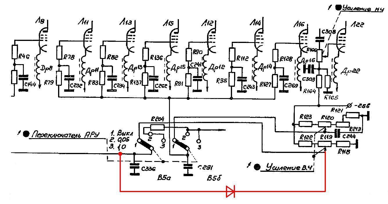 Схема доработки АРУ_РРУ US5MSQ