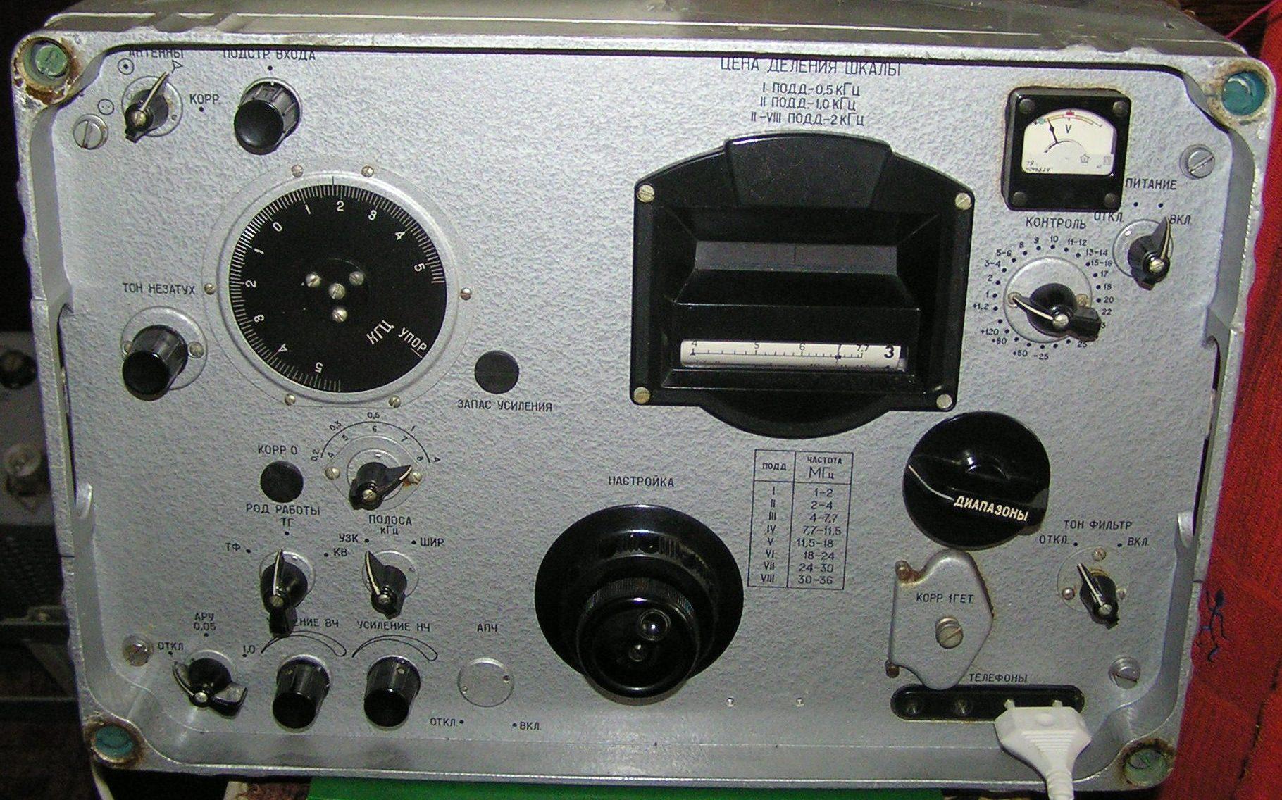 Р-309 Вид спереди US5MSQ