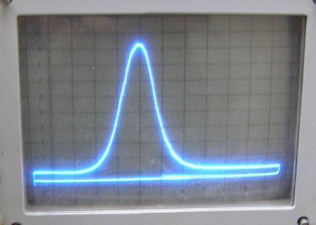 АЧХ ПДФ диапазона 20м (полоса 470 кГц) приемника US5MSQ
