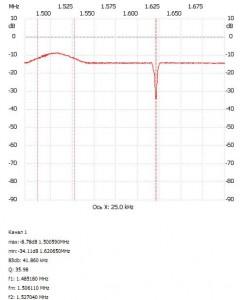 Альпинист 320 проверка сопряжения контуров диапазона СВ верх