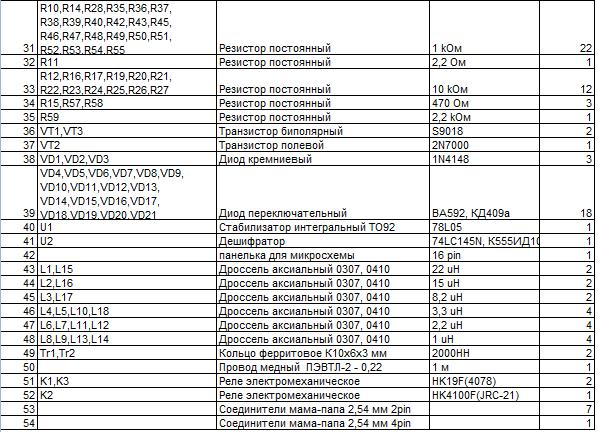 Перечень деталей платы ПДФ_2_US5MSQ